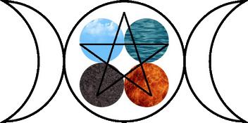 Dietse Wicca